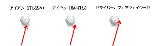 ボール目線